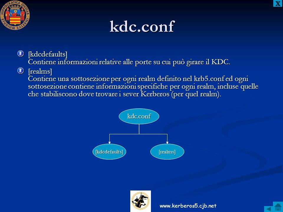 X kdc.conf. [kdcdefaults] Contiene informazioni relative alle porte su cui può girare il KDC.